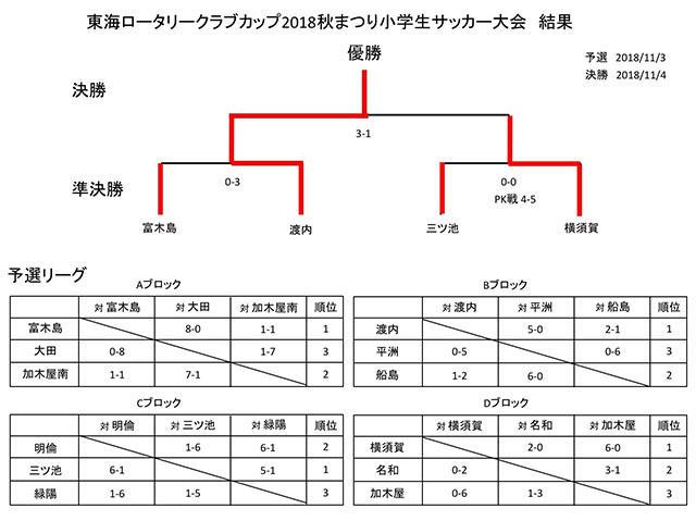 20181103tokai_0003_4.jpg