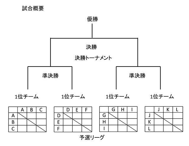 20181103toukai-1.jpg