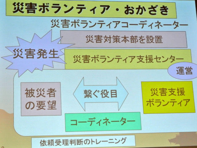 okazakihigasi0307_2.jpg